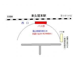 東久留米駅イラストマップ