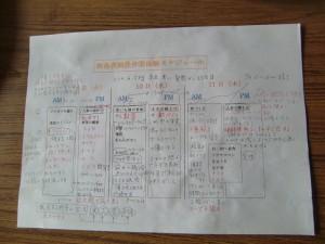 H25syokubataiken_other (10)
