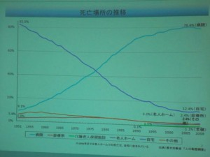 H25.10.13_ケア会議資料 (10)