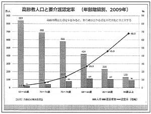 H25.10.13_ケア会議資料 (3)
