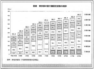 H25.10.13_ケア会議資料 (4)