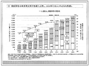 H25.10.13_ケア会議資料 (5)