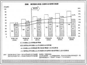 H25.10.13_ケア会議資料 (6)