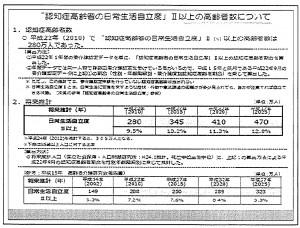 H25.10.13_ケア会議資料 (7)