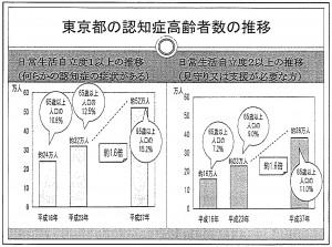 H25.10.13_ケア会議資料 (8)