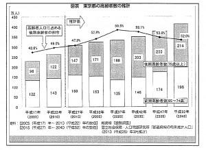 H25.10.13_ケア会議資料 (1)