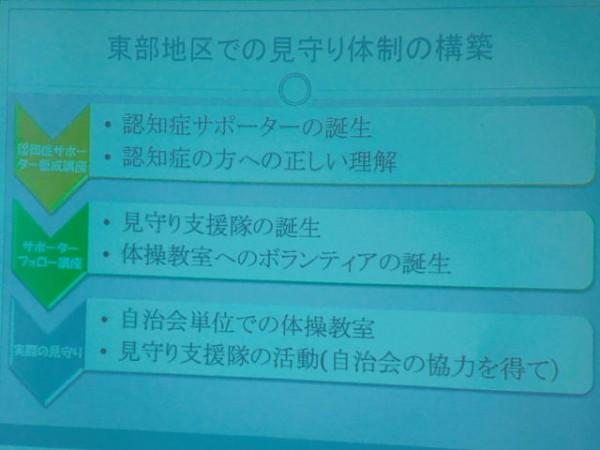 H25.10.13_ケア会議資料 (14)