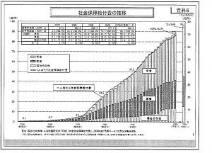 H25.10.13_ケア会議資料 (2)