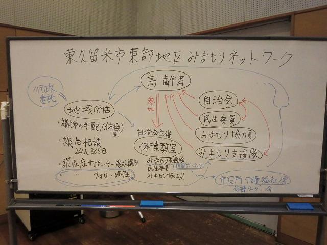 H251224_見守り会議 (1)